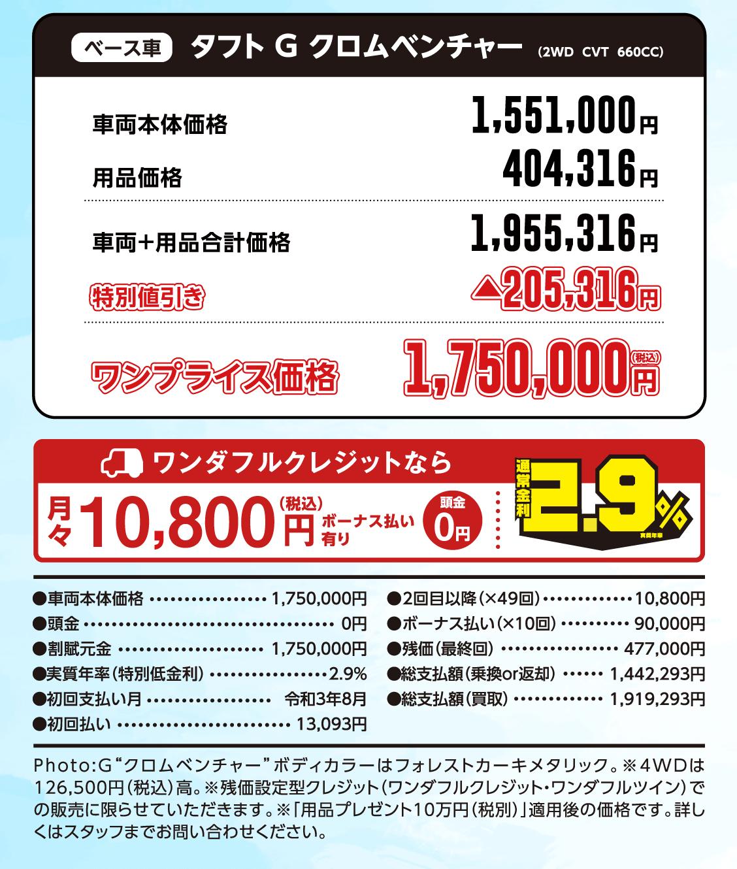 タフトG クロムベンチャーリミテッド ワンプライス価格