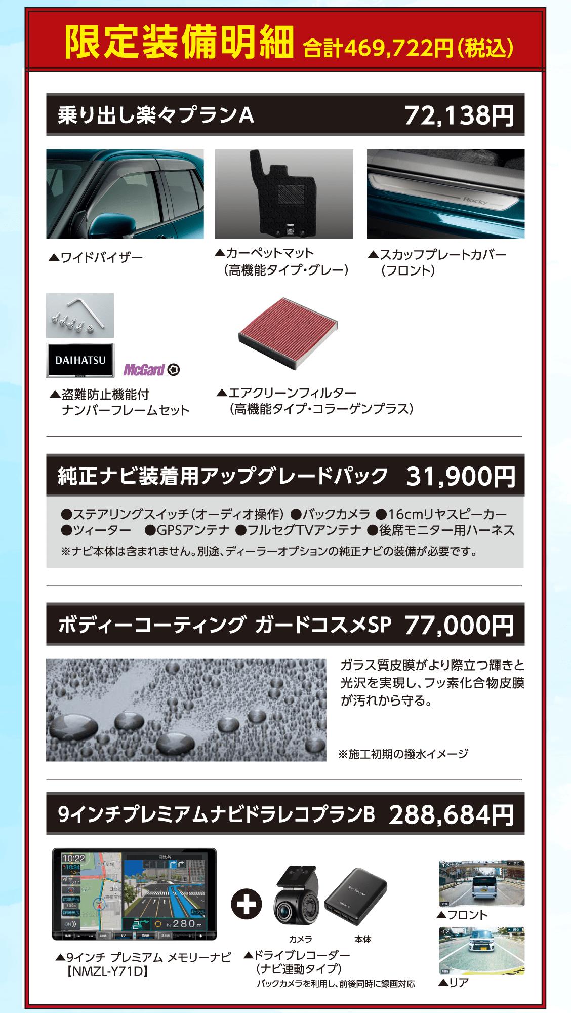 ロッキー Premium エディション 限定装備明細